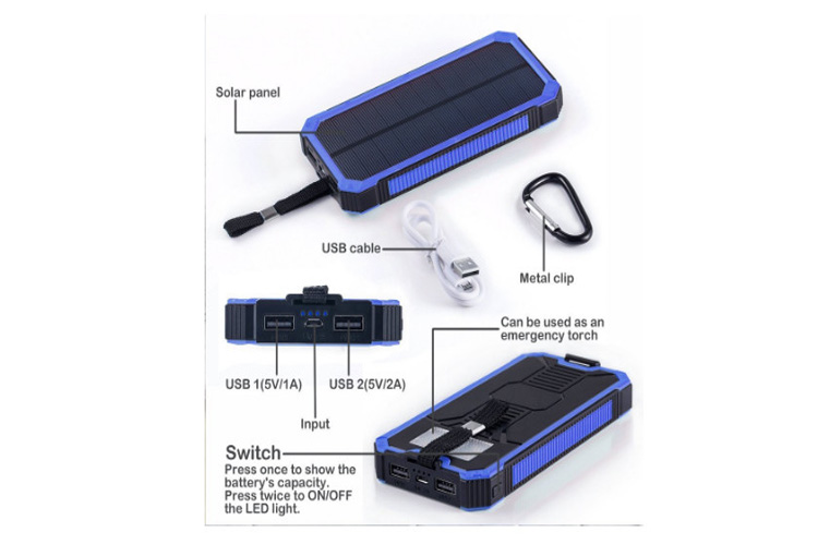 Grandbeing Batterie Portable 15000mAh test